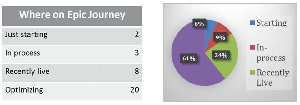 4 CIO Survey Blog_Image