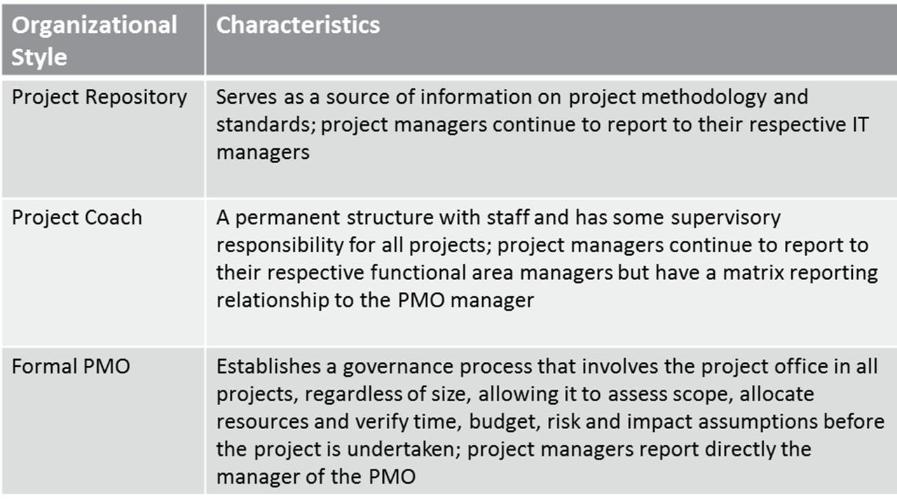 8 CIO Survey Blog_Image